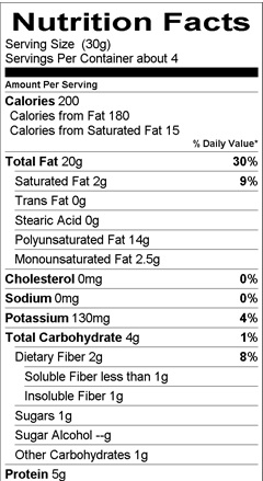 As you can see, 1 serving of walnuts (30 g according to the food label)  contains a whopping 20 g of fat. Now lets take a look at how a this serving  ...